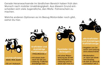 Wie viel kostet der Motorradführerschein?